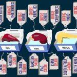 Vaticano reúne especialistas em tráfico de órgãos